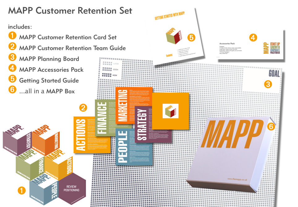 MAPP Coach Customer Retention kit