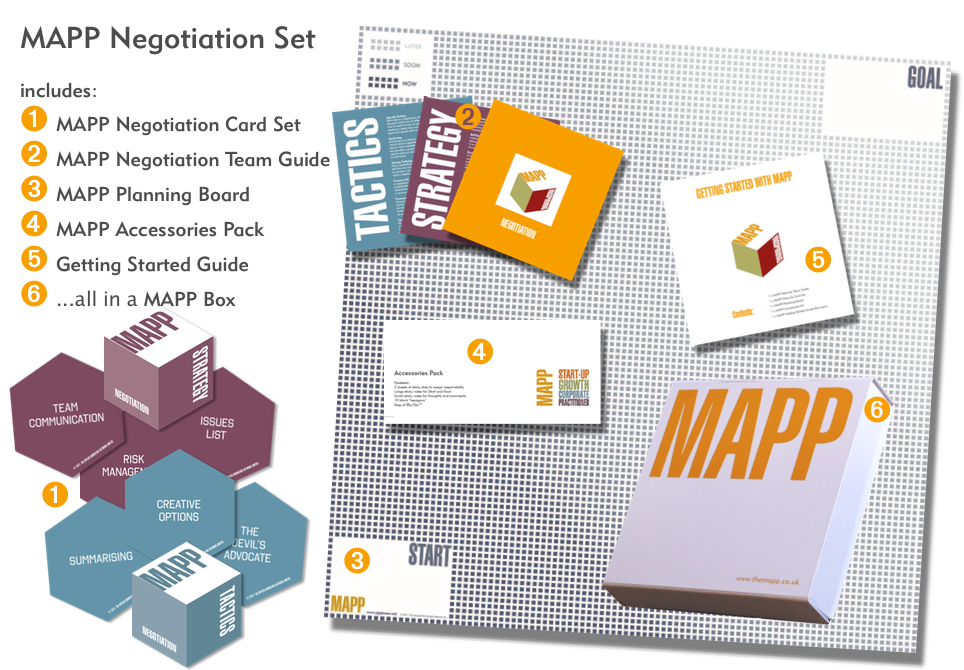 MAPP Coach Negotiation Kit