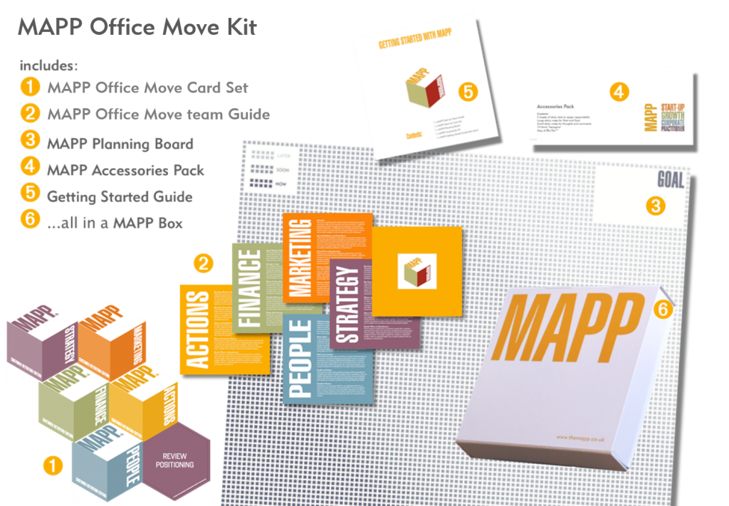 MAPP Coach Office Relocation kit